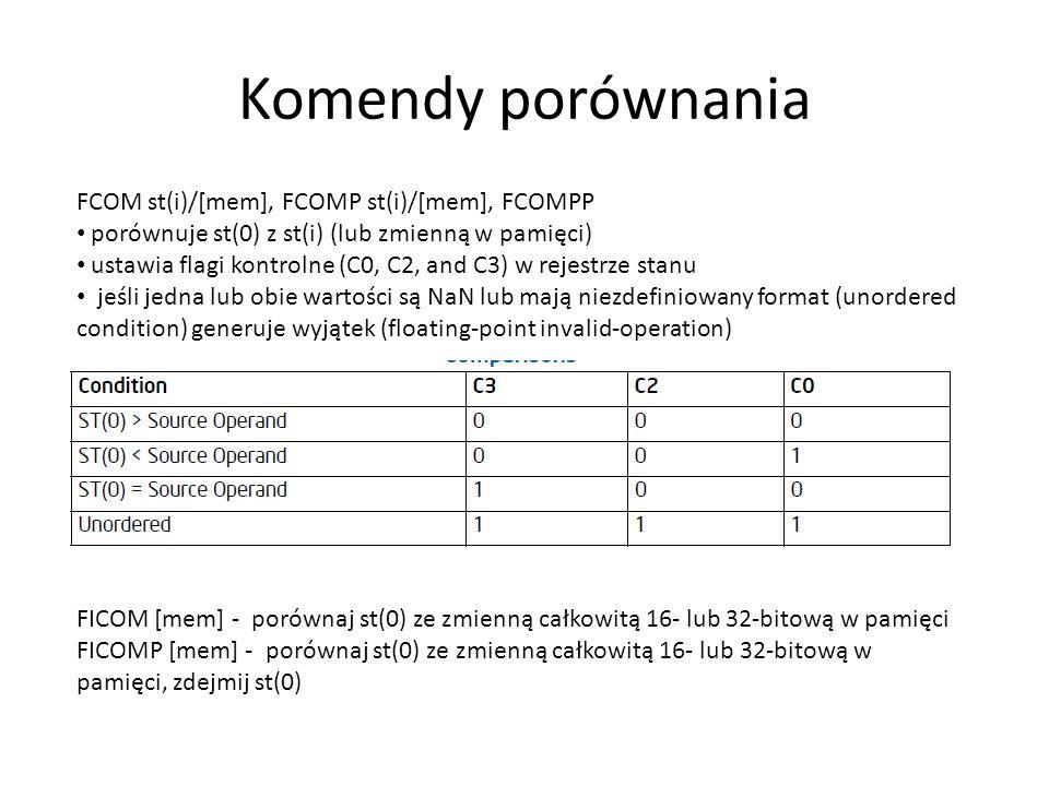Komendy porównania FCOM st(i)/[mem], FCOMP st(i)/[mem], FCOMPP
